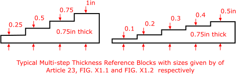 reference-blocks